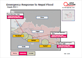 Emergency Response to Nepal Flood 2019 Activities Map