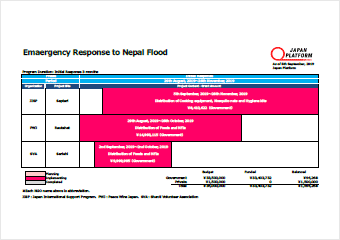 Emergency Response to Nepal Flood 2019 Project List